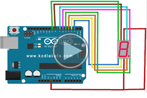mBlock ile Arduino – Ders13 # 7 Segment Display